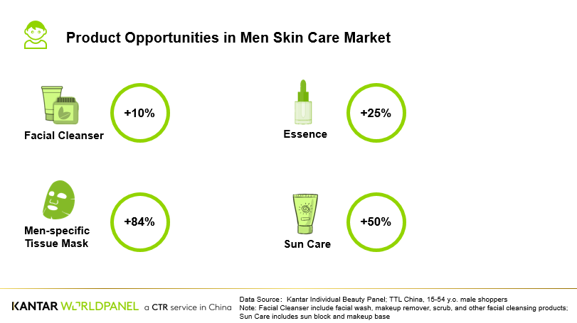 MEN SKINCARE2.png