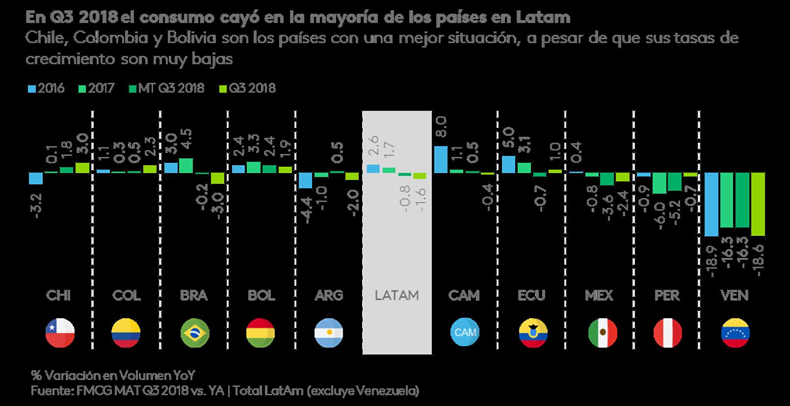 Grafico2_ESP.png