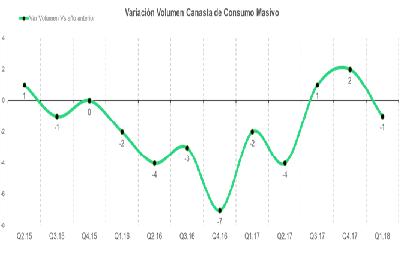 variacion volumen.png