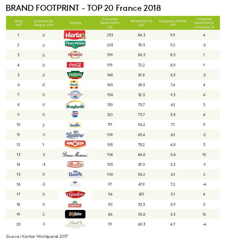 Classement BFP TOP 20 France pour website.jpg