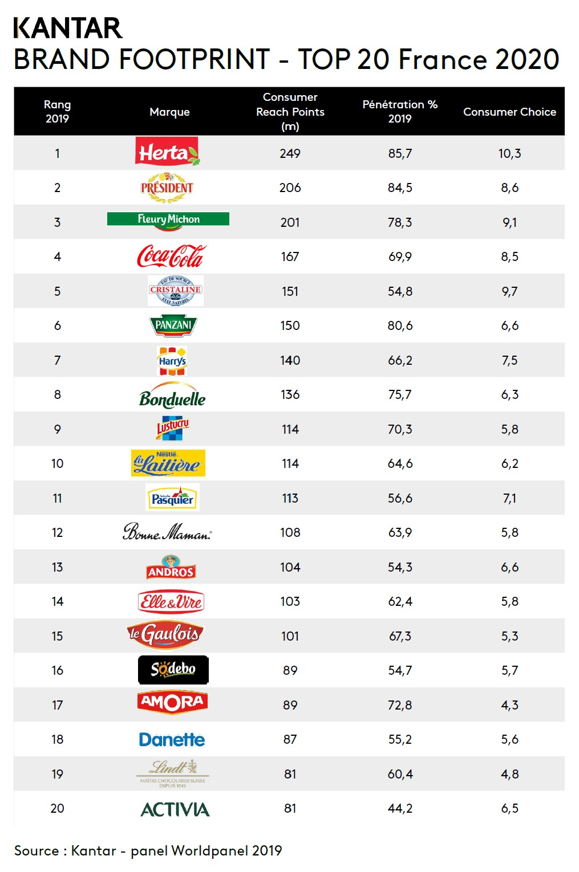 BFP - TOP20 France.jpg