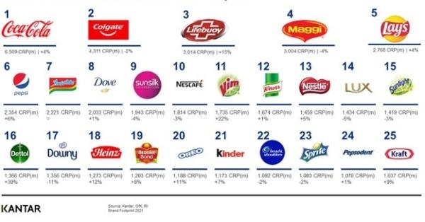 Brand_Footprint_Top_25_Global.jpg