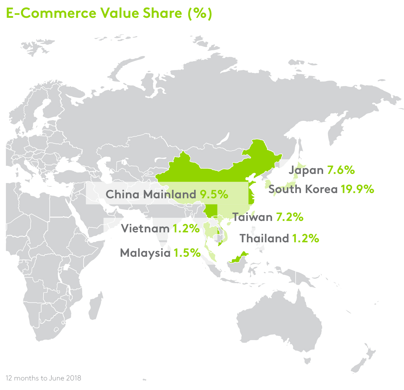e-c-asia-value-share.jpg