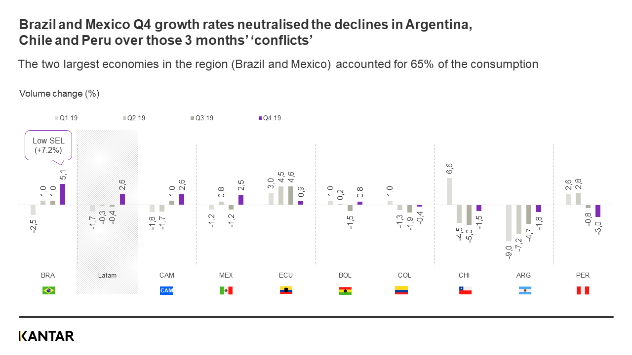 latam graph 2.png