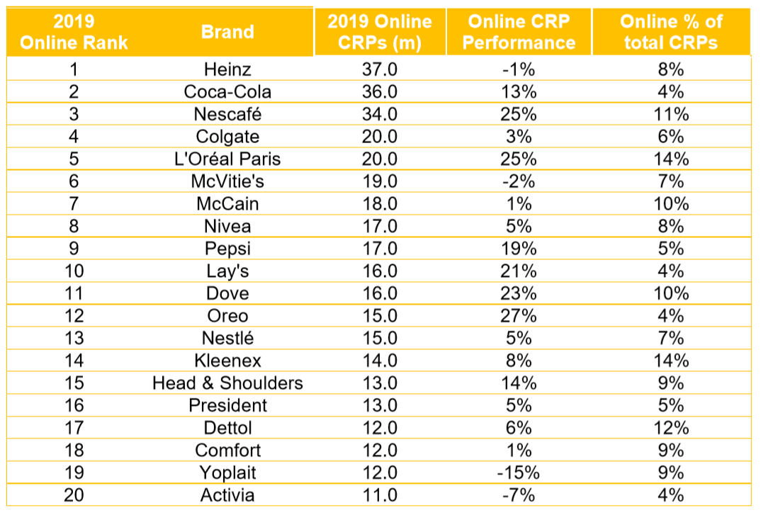 online and ooh graph1.PNG