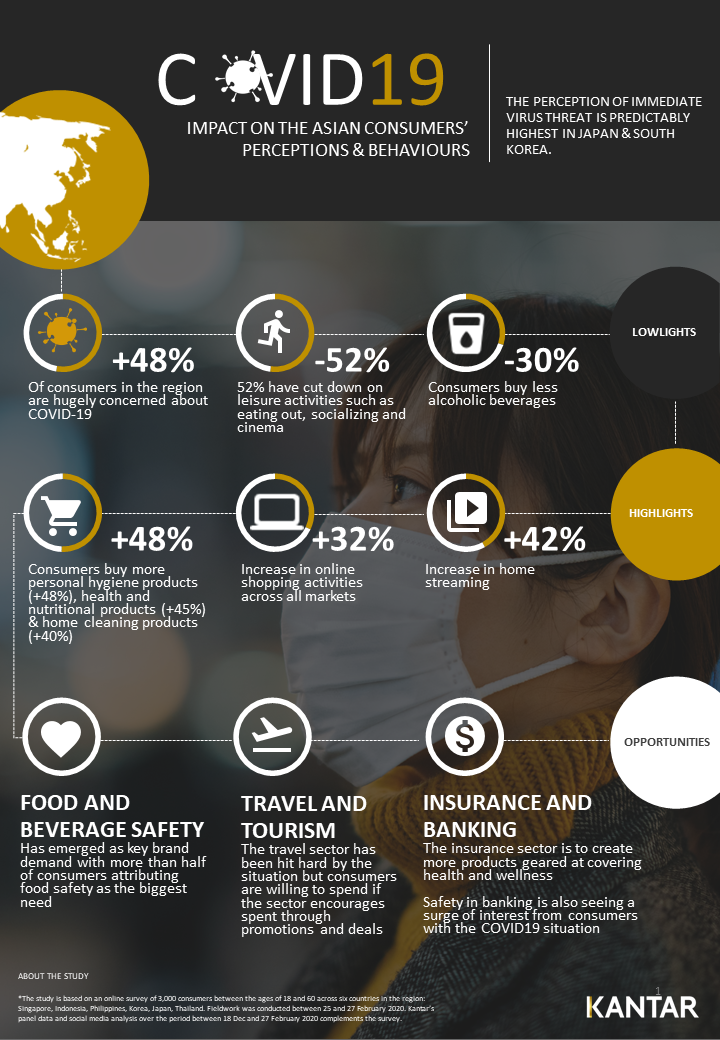 Updated_COVID19_SEA_infographics.png