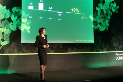 Sónia Antunes, Directora Kantar Worldpanel Portugal