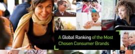 全球品牌足迹报告指出可口可乐是被消费者选择次数最多的快消品牌