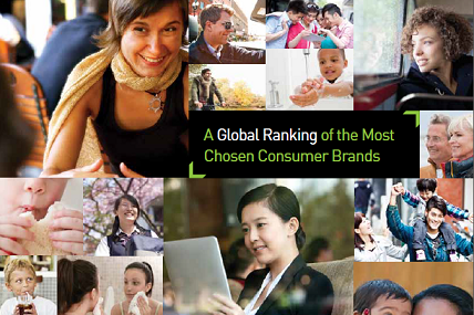 Colgate Most Chosen FMCG brand in Asia