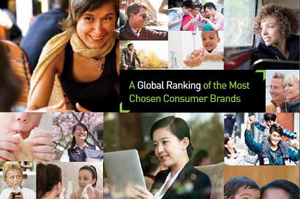 Colgate Most Chosen FMCG brand in Asia