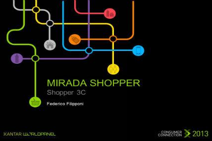 Mirada Shopper_ Argentina