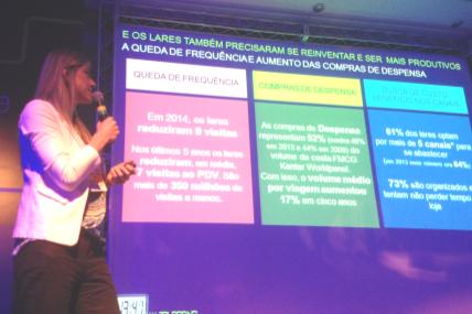 Perfil de compra do brasileiro mudou