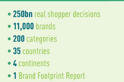 Brand Growth: A roadmap