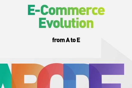 E-Commerce  Evolution