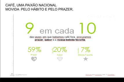 CAFÉ �FORA DE CASA� � UMA PAIXÃO & HÁBITO NACIONAL