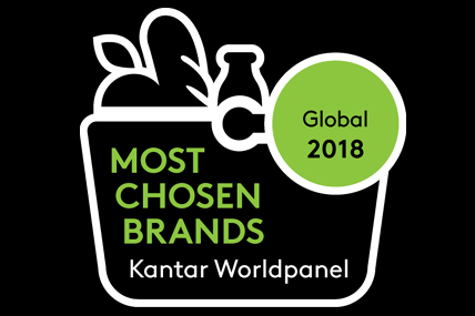 Most Chosen Brands  - Brand Footprint's Interactive data