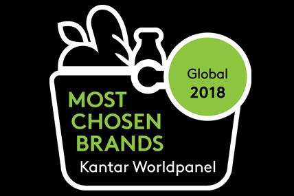 Las marcas más elegidas Brand Footprint - datos interactivos