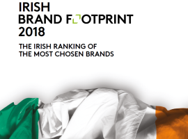 Irish Brand Footprint