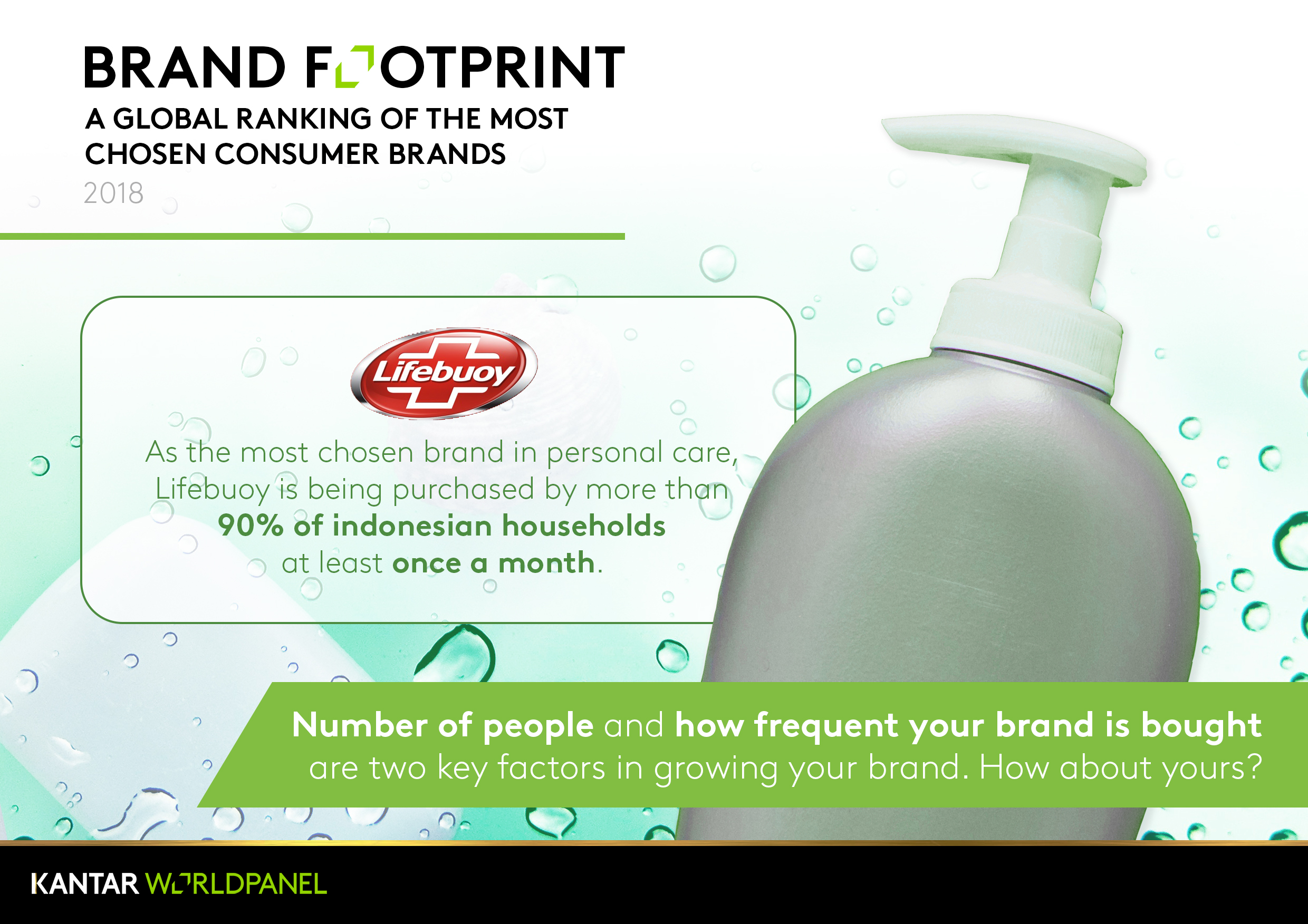 Kantar Worldpanel Trivia Series - Personal Care