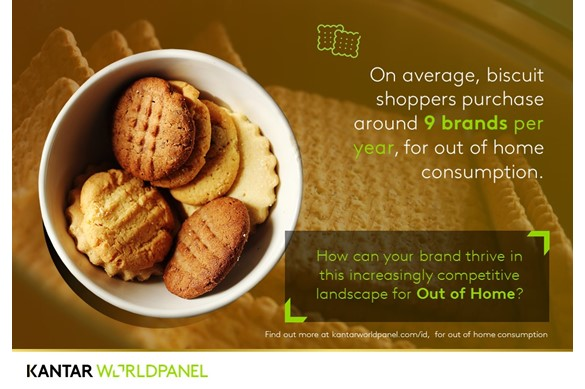 Kantar Worldpanel Trivia Series - Biscuit Brands