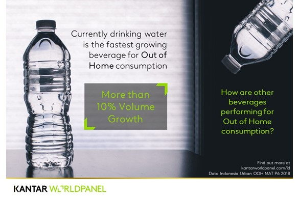 Kantar Worldpanel Trivia Series - OOH Drinking Water