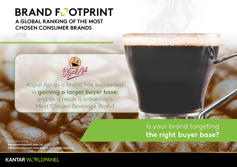 Kantar Worldpanel Trivia Series - Beverage Brand