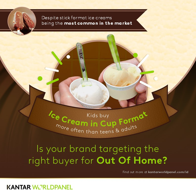 Kantar Worldpanel Trivia Series - Ice Cream OOH