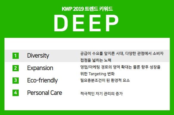 2019 국내 소비 트렌드 키워드 'DEEP'