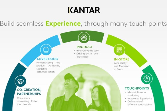 Kantar Scoop - Build seemless experience