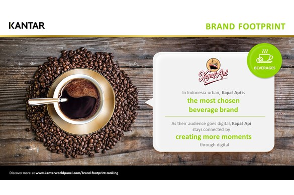 Kantar Scoop - Most Chosen Beverage Brand
