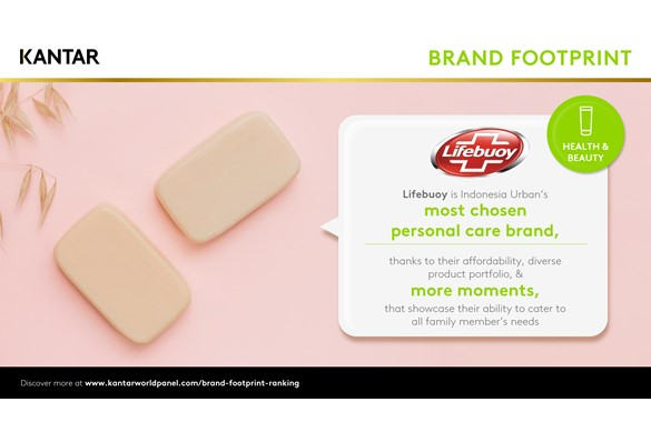 Kantar Scoop - Most Chosen Personal Care Brand