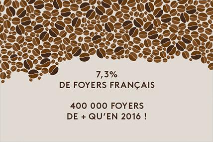 Le café en grain : un segment dynamique