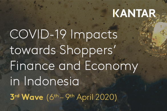 COVID19 Impacts on Shoppers' Finance in Indonesia