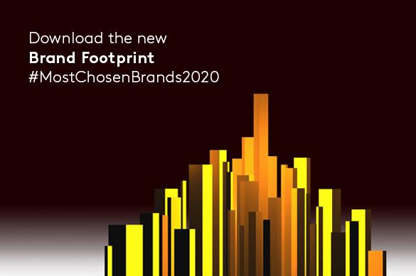 Webinar: Brand Footprint - 2019 Most Chosen FMCG Brands