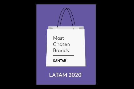 Brand Footprint Latam 2020