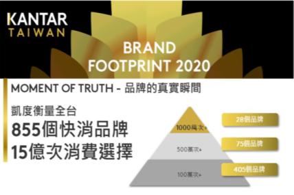 《2020台灣品牌足跡》