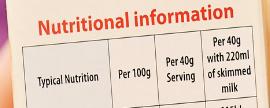 Panorama de los primeros meses del Etiquetado frontal