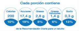 Ecuador: Información nutricional en empaques cambia hábitos